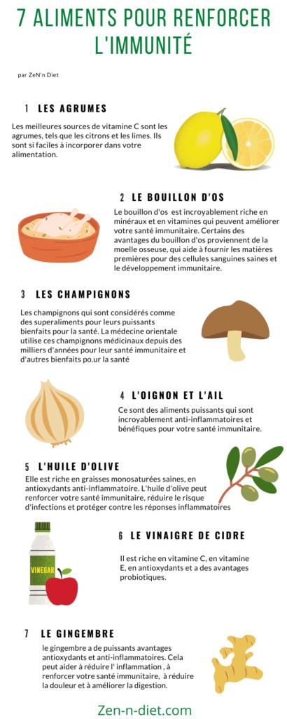7 aliments pour renforcer l'immunité